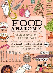 foodanatomy